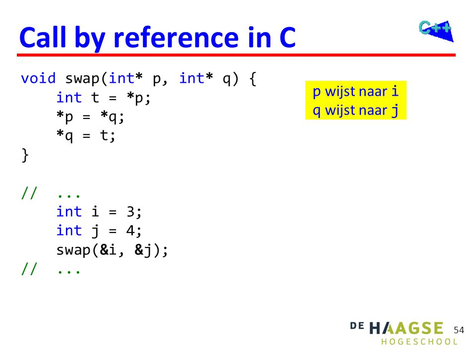 Call by reference in C++