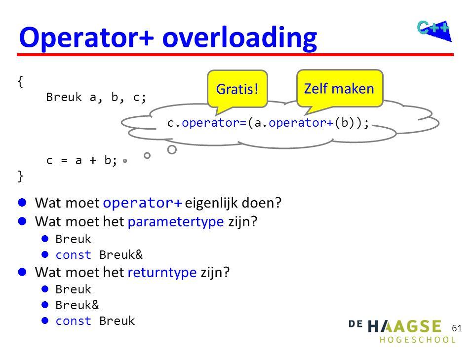 Breuk::operator+ Waarom const class Breuk { public: // ...