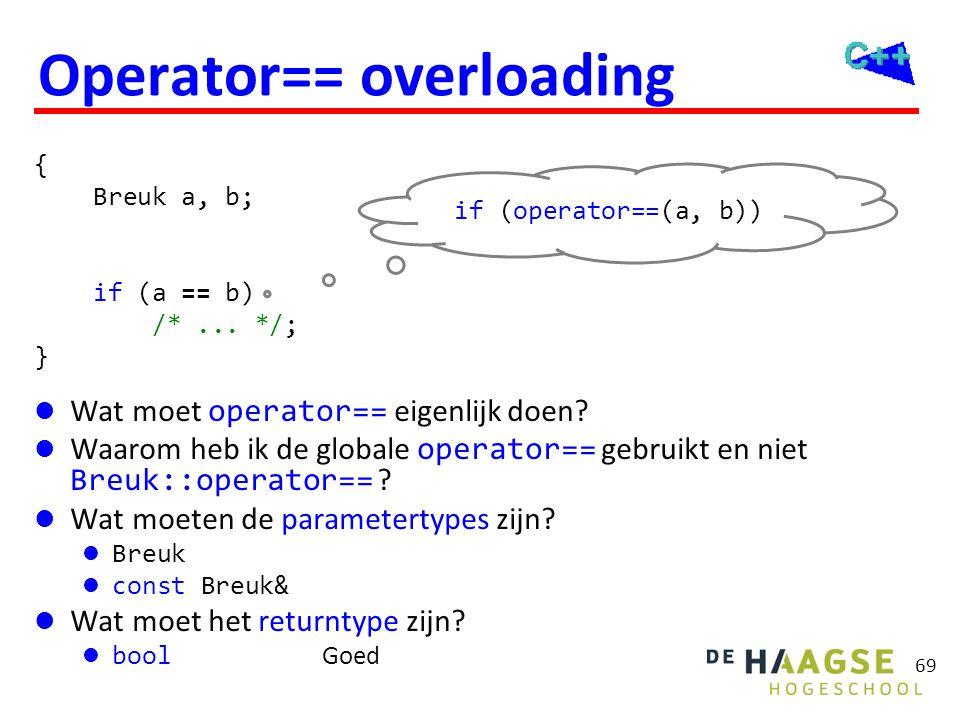 Operator== overloading
