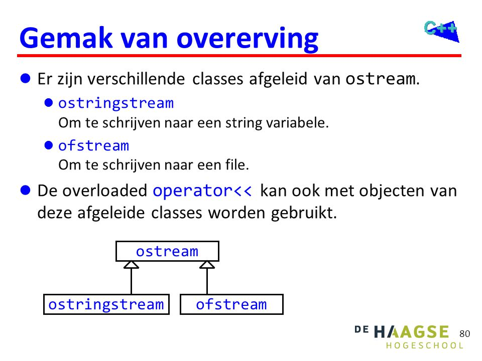 Gaat goed! Want ofstream is een ostream.
