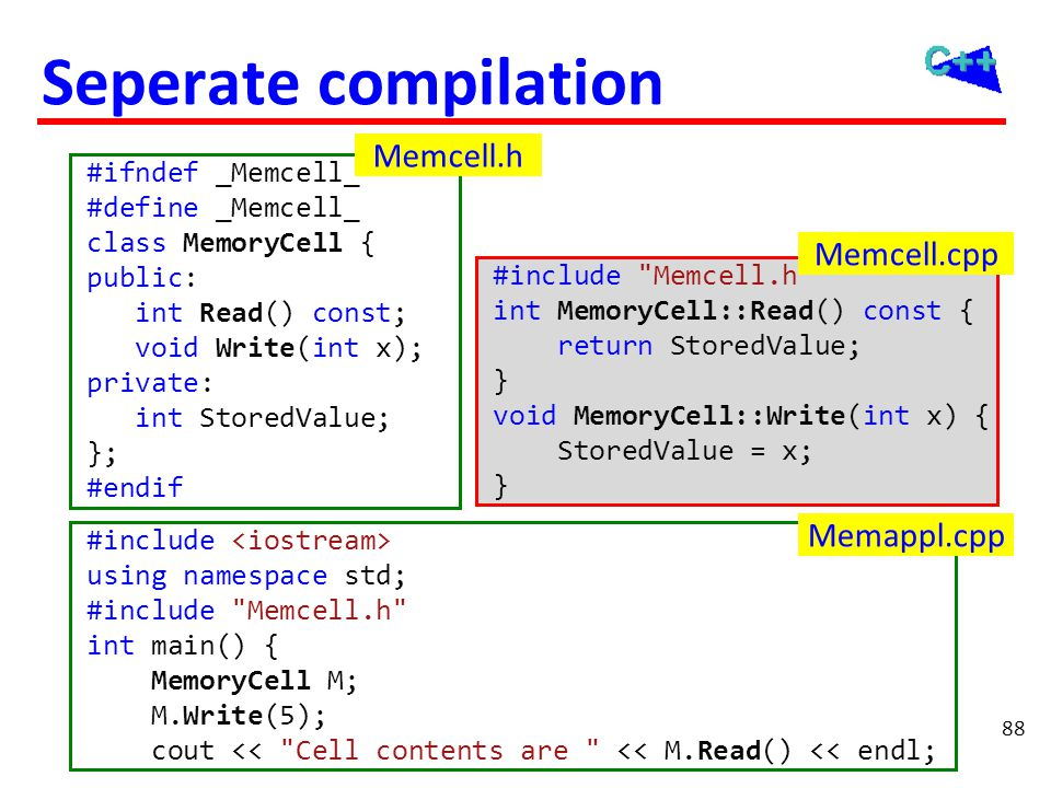 Seperate compilation pre-compiler compiler linker Memcell.h