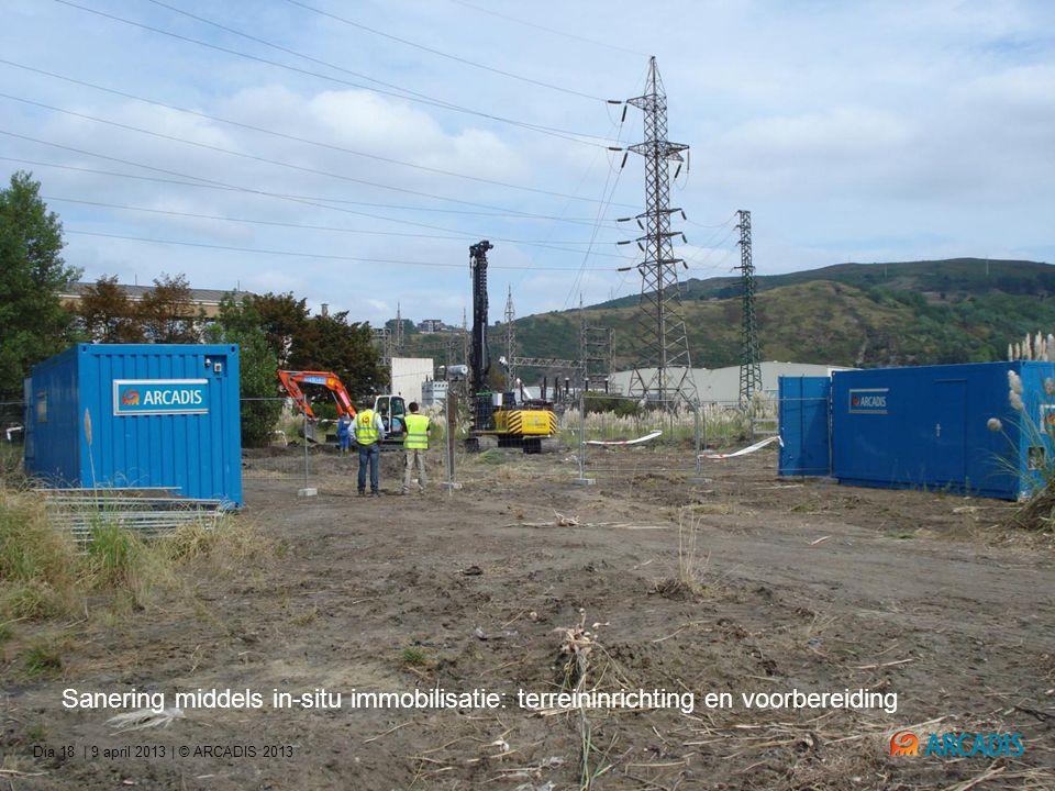footer Sanering middels in-situ immobilisatie: terreininrichting en voorbereiding.