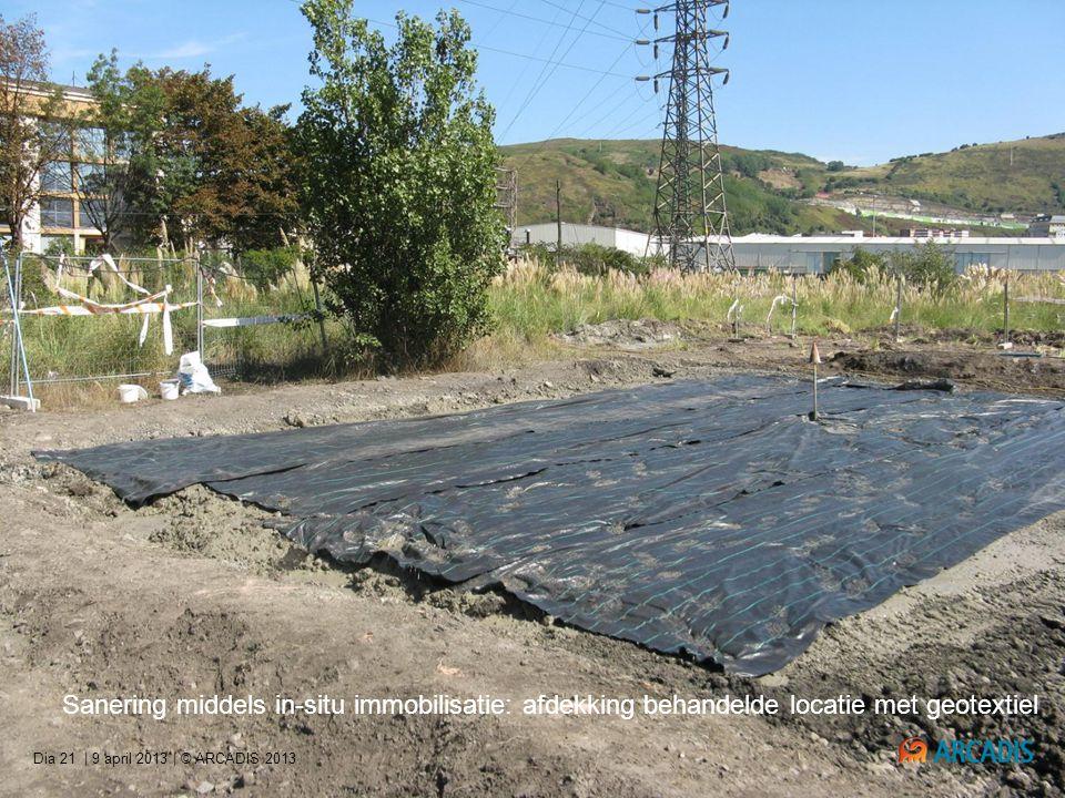 footer Sanering middels in-situ immobilisatie: afdekking behandelde locatie met geotextiel.