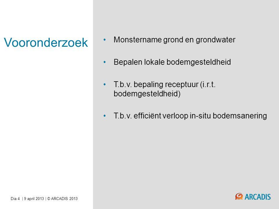 Vooronderzoek Monstername grond en grondwater