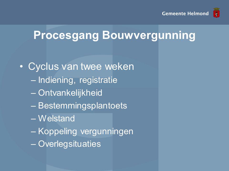 Procesgang Bouwvergunning