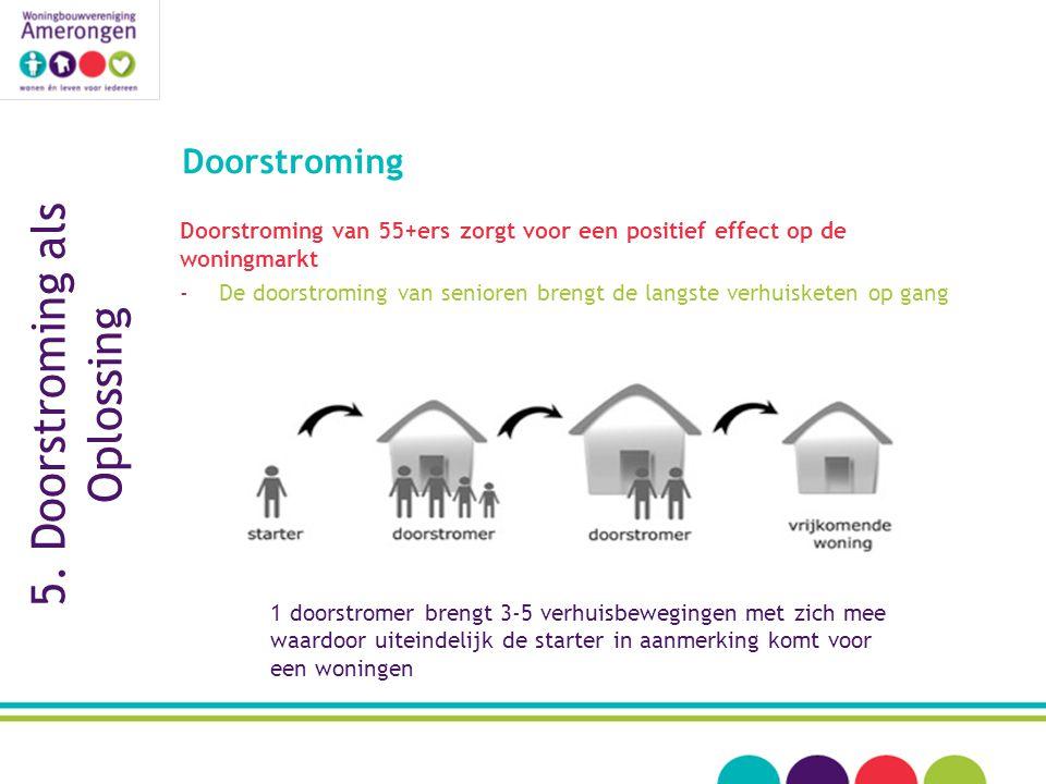 5. Doorstroming als Oplossing