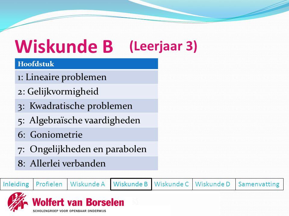 Wiskunde B (Leerjaar 3) 1: Lineaire problemen 2: Gelijkvormigheid