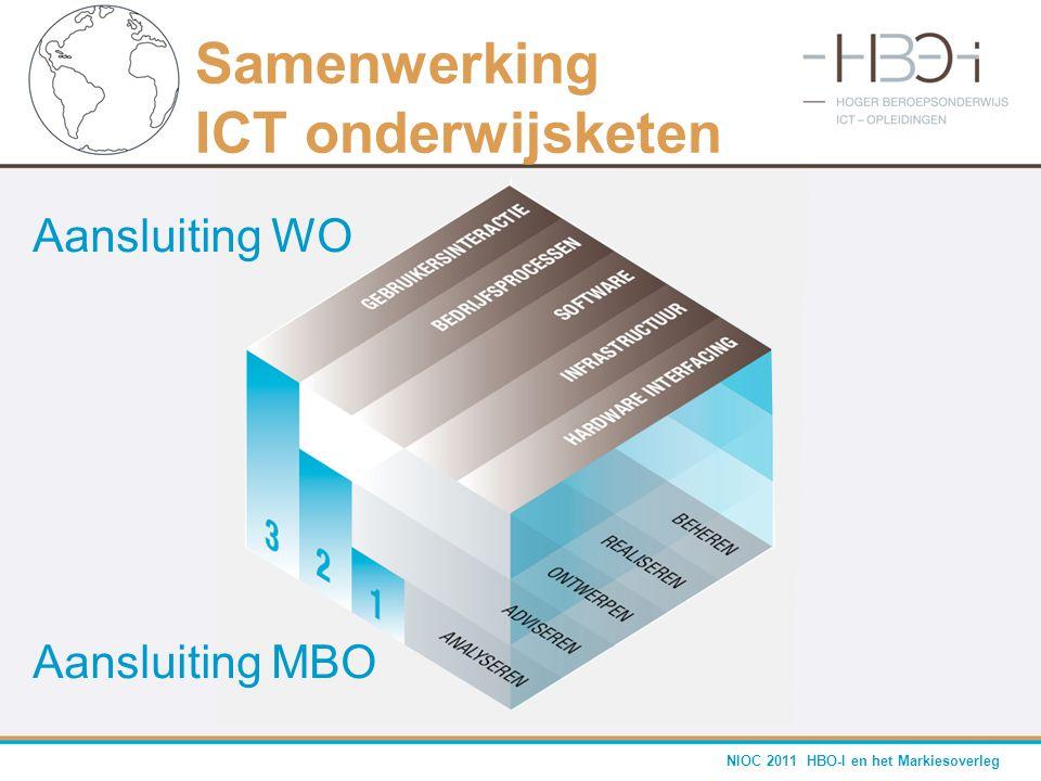 Samenwerking ICT onderwijsketen