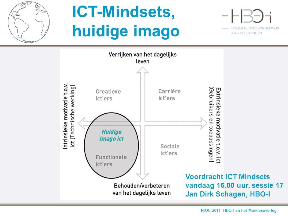 ICT-Mindsets, huidige imago