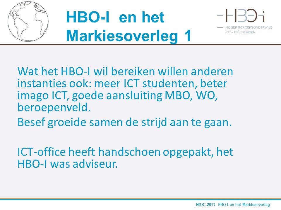 HBO-I en het Markiesoverleg 1