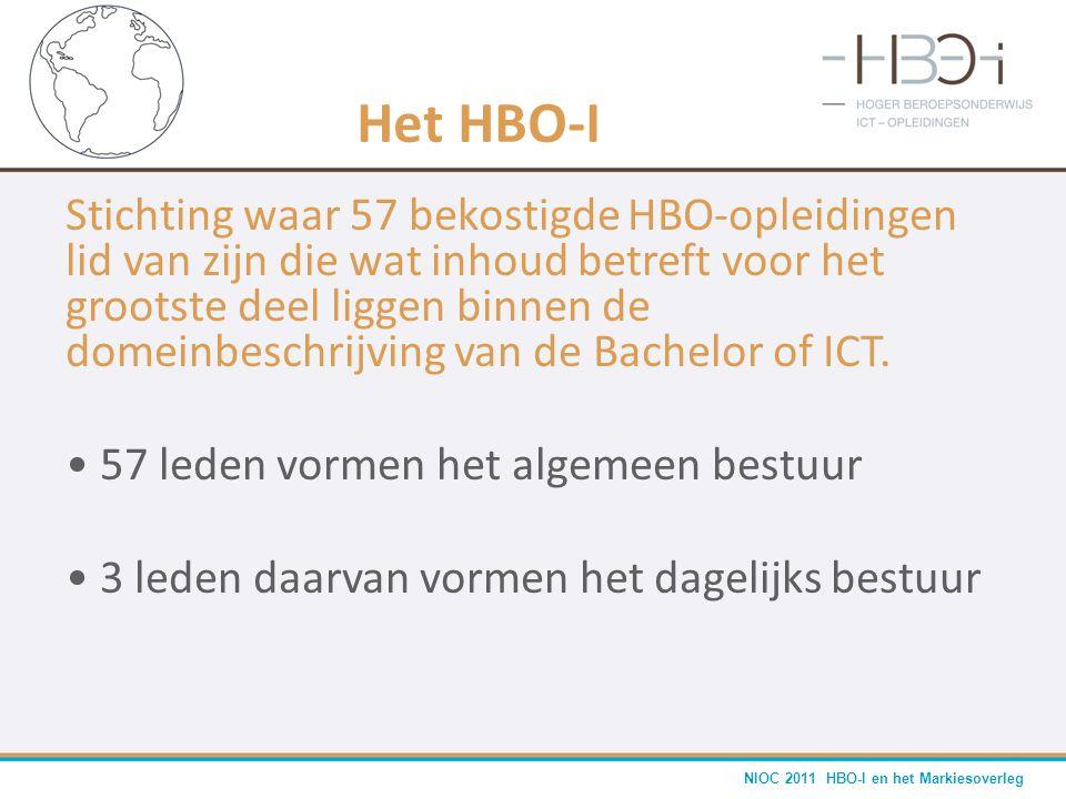 Het HBO-I
