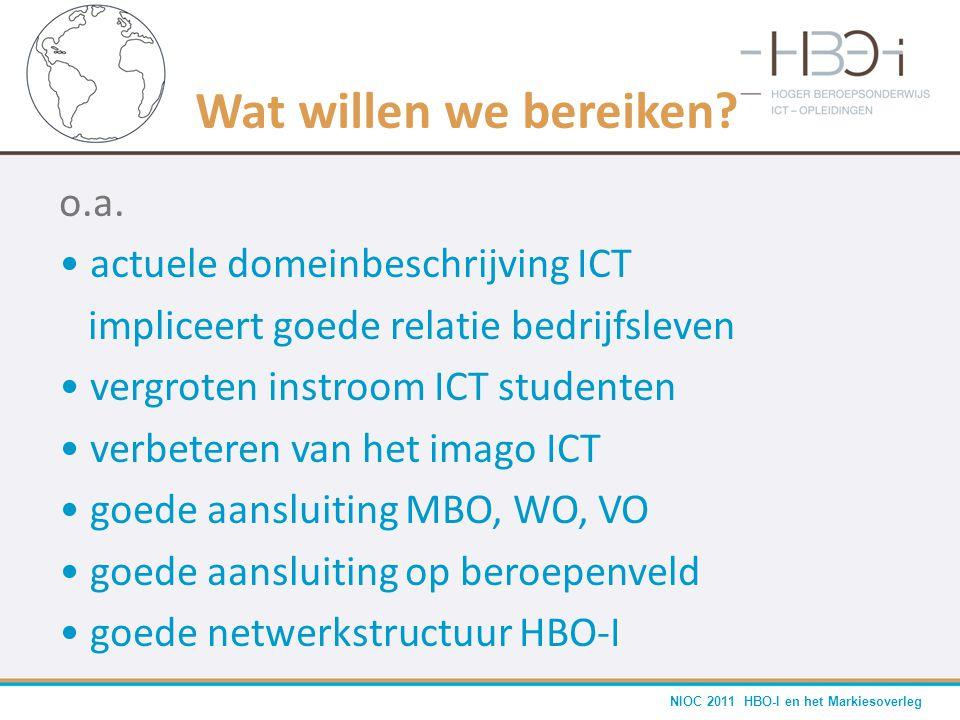 Wat willen we bereiken o.a. actuele domeinbeschrijving ICT