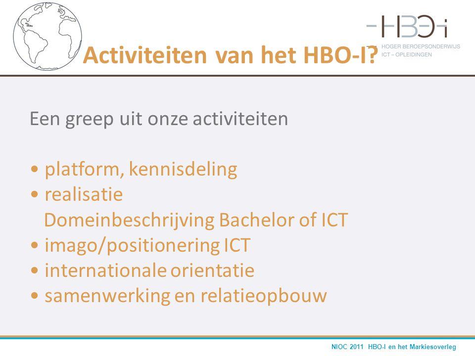 Activiteiten van het HBO-I