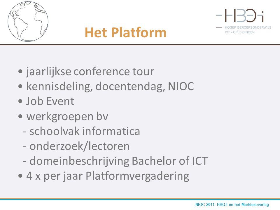 Het Platform jaarlijkse conference tour