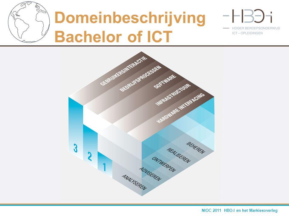 DomeinbeschrijvingBachelor of ICT