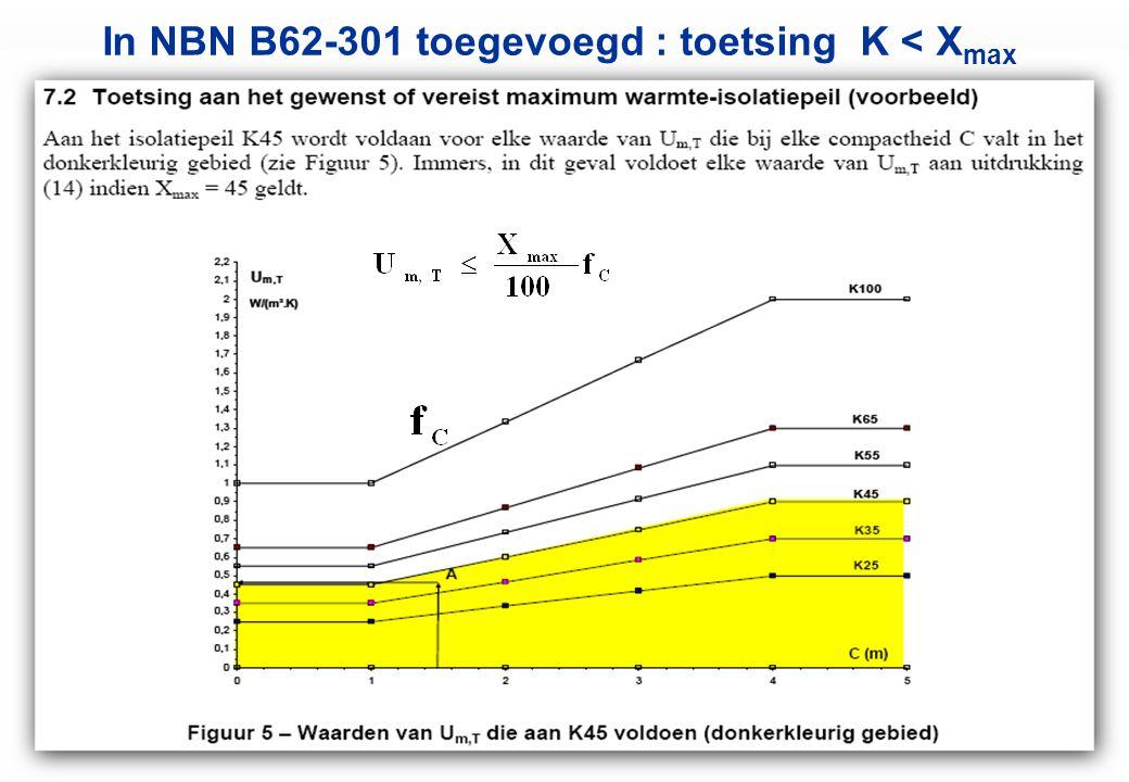 In NBN B62-301 toegevoegd : toetsing K < Xmax