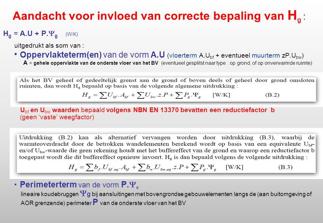 Aandacht voor invloed van correcte bepaling van Hg :