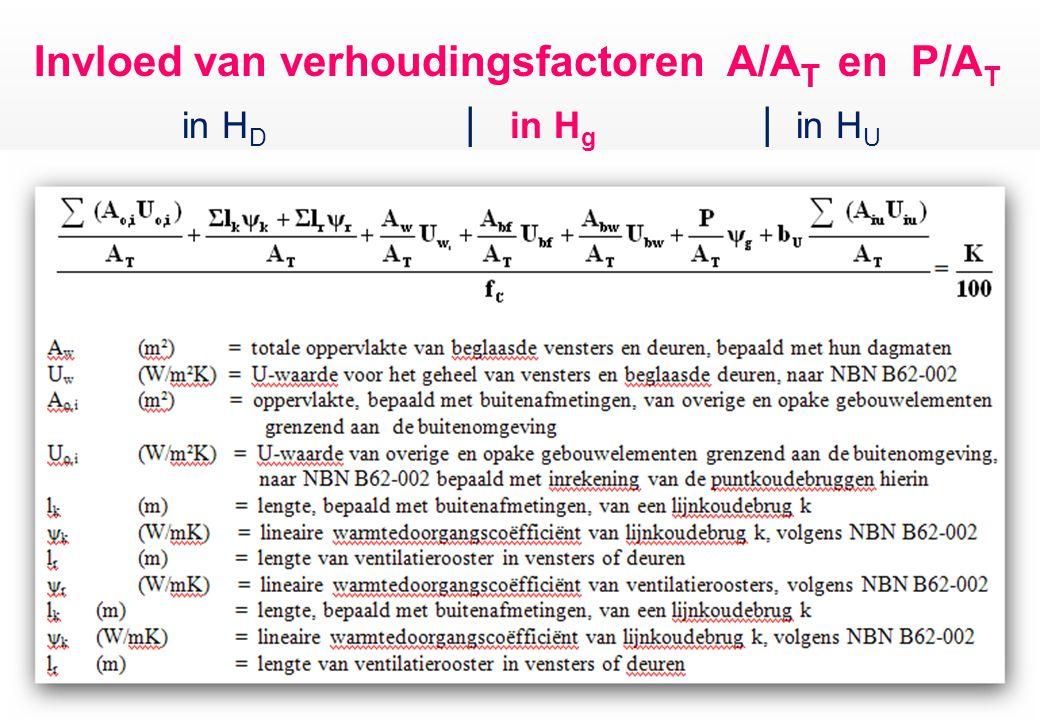 een Invloed van verhoudingsfactoren A/AT en P/AT in HD | in Hg | in HU