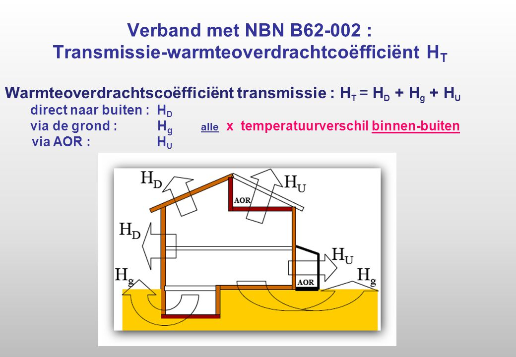 Verband met NBN B62-002 : Transmissie-warmteoverdrachtcoëfficiënt HT
