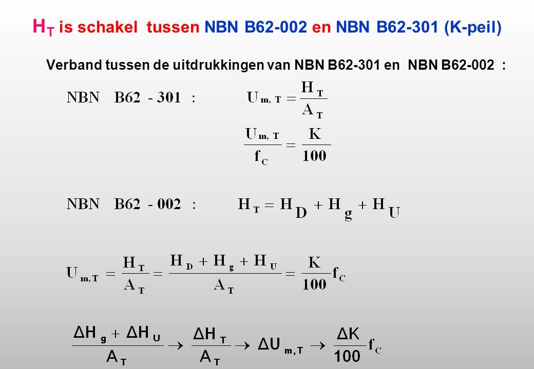HT is schakel tussen NBN B62-002 en NBN B62-301 (K-peil)