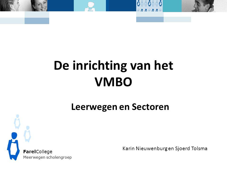 De inrichting van het VMBO