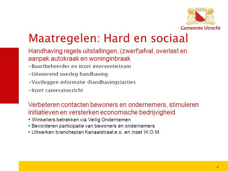 Maatregelen: Hard en sociaal