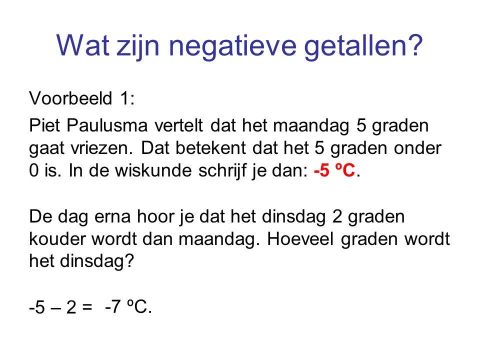 Wat zijn negatieve getallen