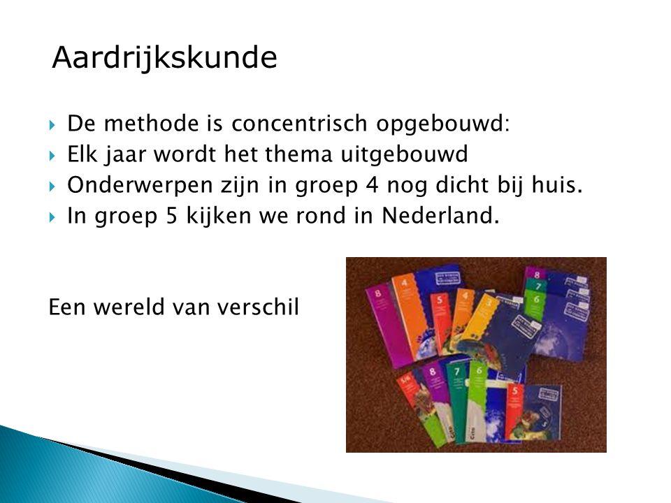 Aardrijkskunde De methode is concentrisch opgebouwd: