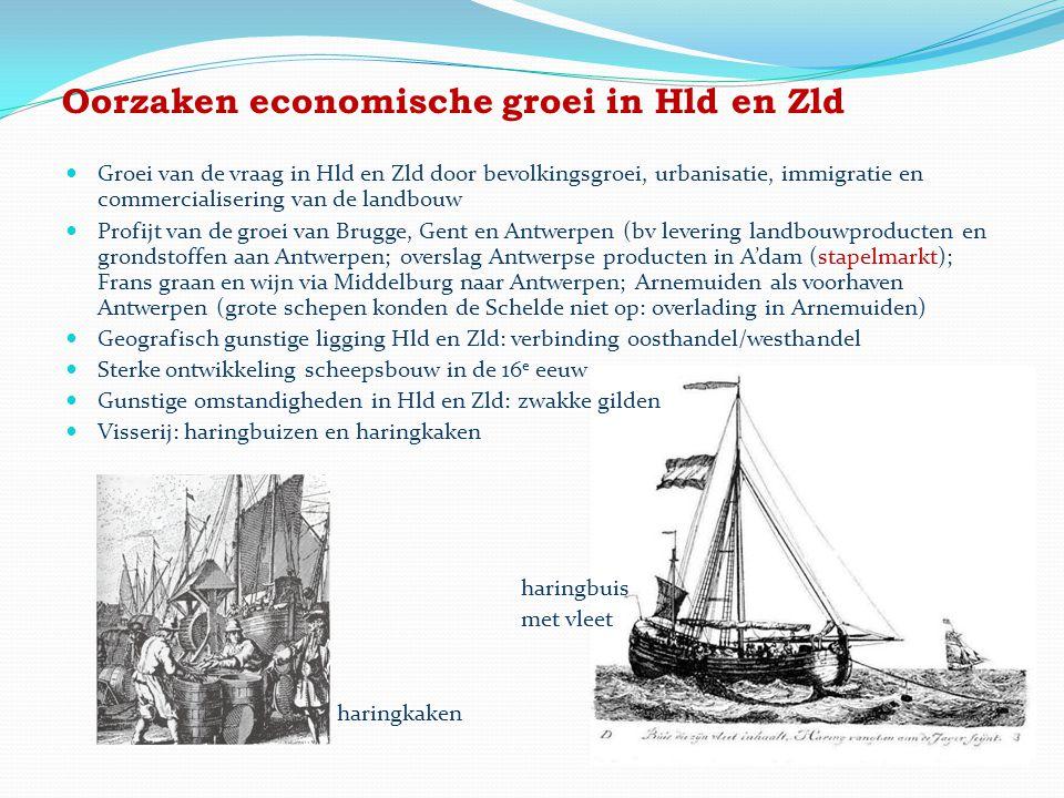 Oorzaken economische groei in Hld en Zld