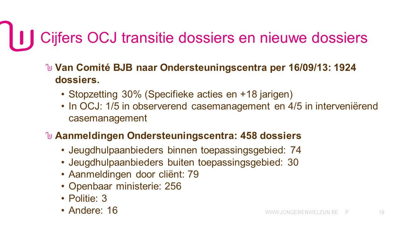 Cijfers OCJ transitie dossiers en nieuwe dossiers