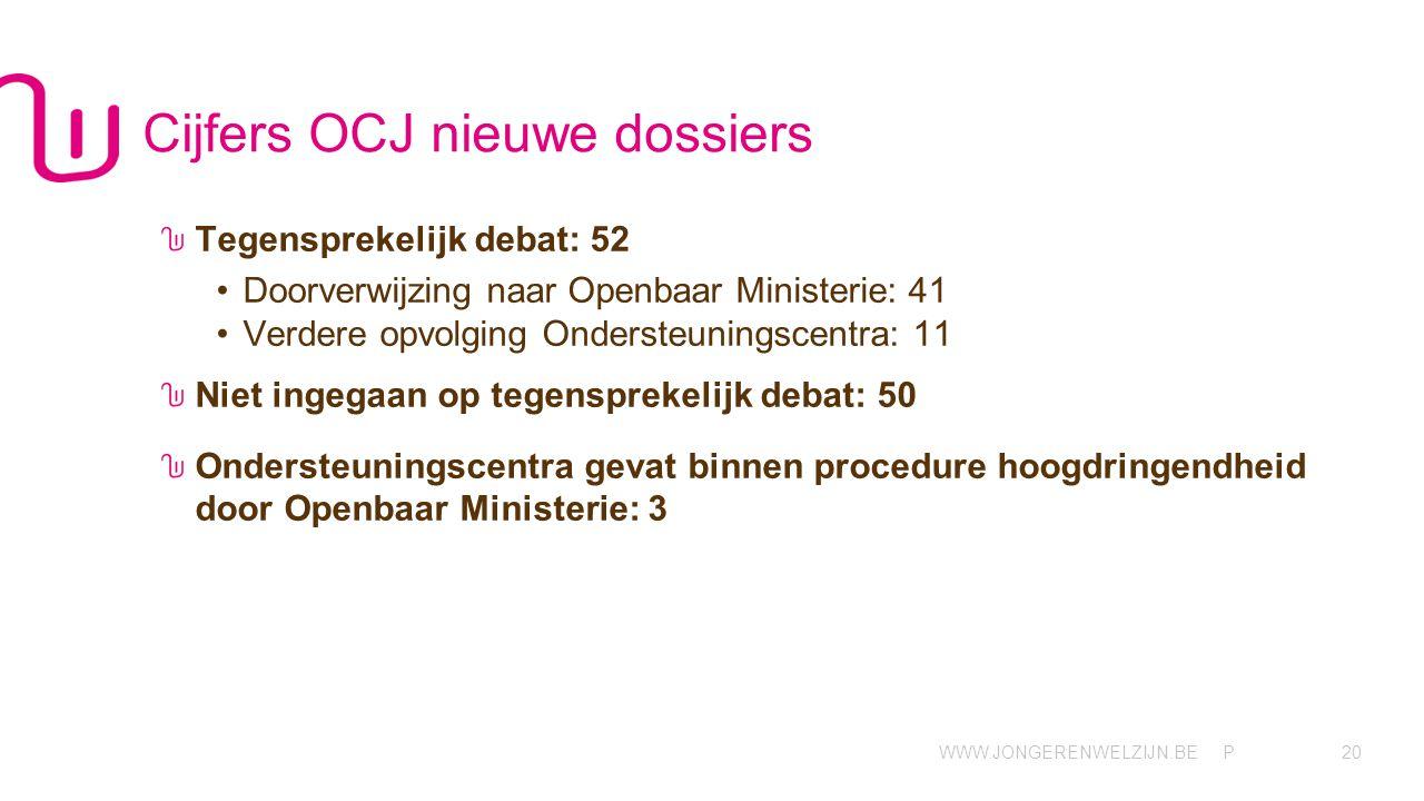Cijfers OCJ nieuwe dossiers