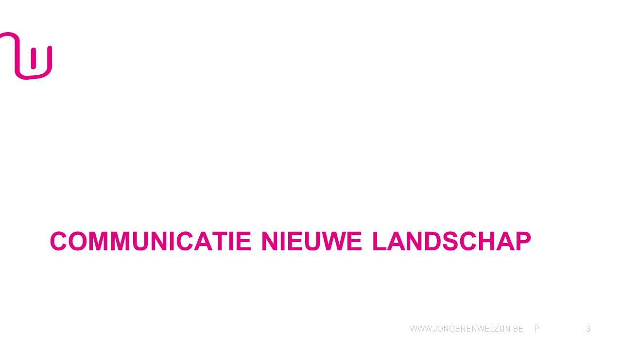 Communicatie nieuwe landschap