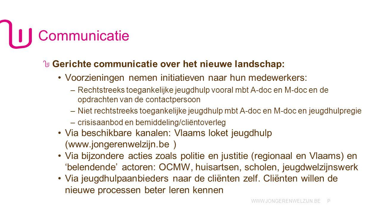 Communicatie Gerichte communicatie over het nieuwe landschap: