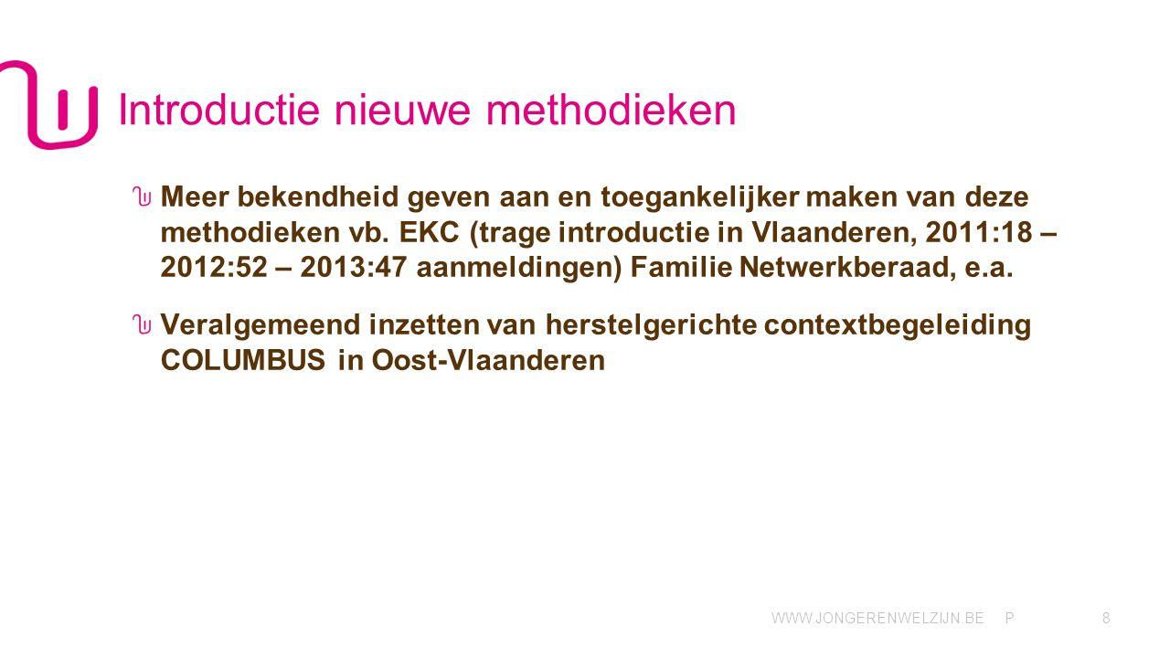 Introductie nieuwe methodieken
