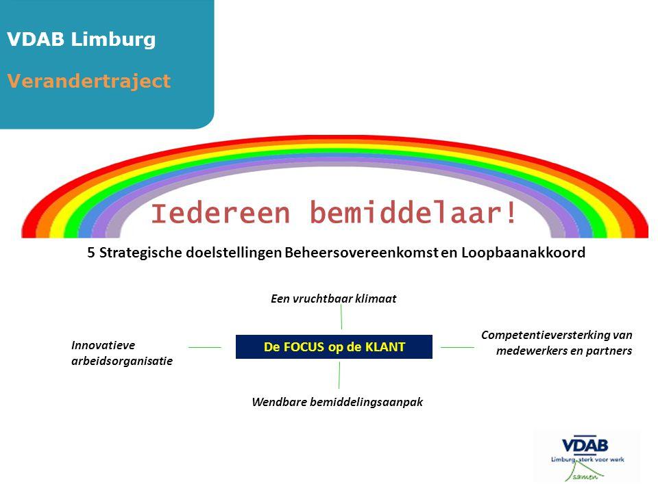 Iedereen bemiddelaar! VDAB Limburg Verandertraject