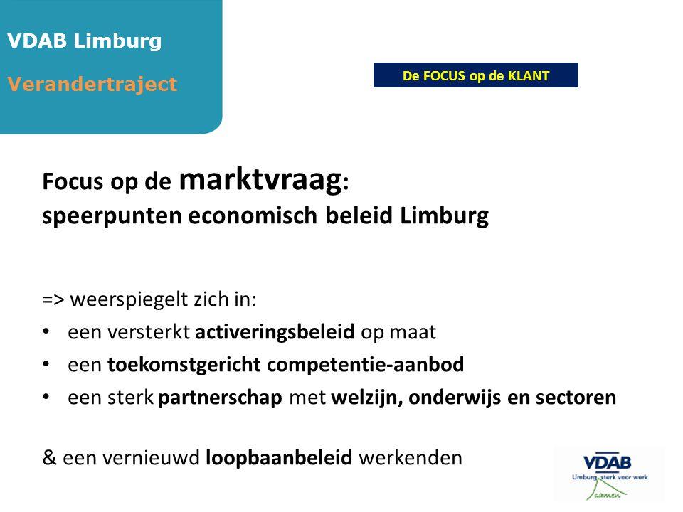 VDAB Limburg De FOCUS op de KLANT. Verandertraject. Focus op de marktvraag: speerpunten economisch beleid Limburg => weerspiegelt zich in: