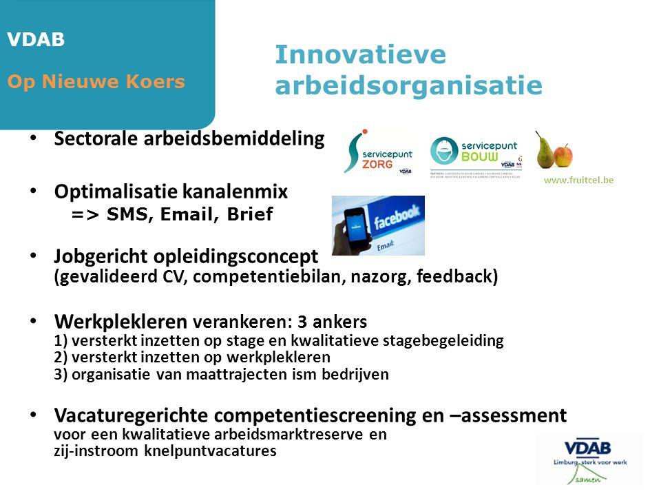 Innovatieve arbeidsorganisatie