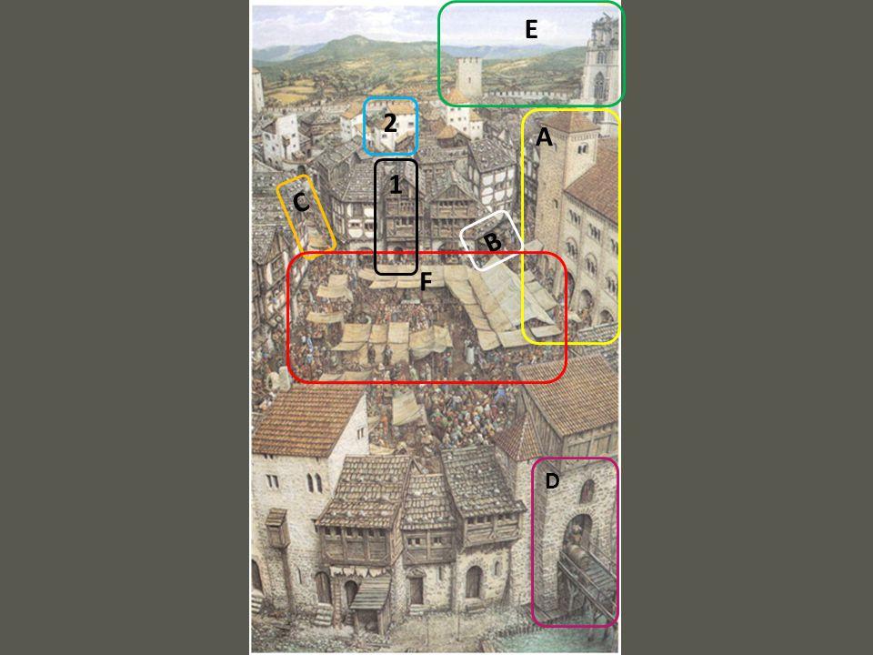 A C. B. E. F. 1. 2. Bron: NEVENS, M., e.a., Onvoltooid verleden 3: binnen de muren van de stad, Wolters Plantyn, Deurne, 1999, p. 3.