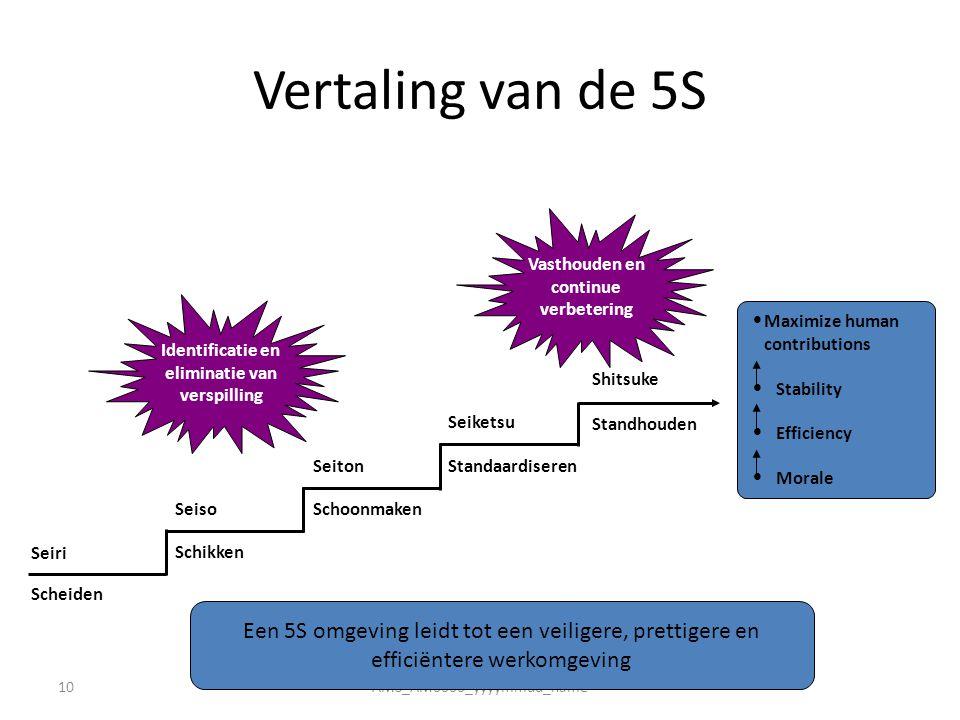 Vertaling van de 5S Vasthouden en continue verbetering. Maximize human contributions. Stability. Efficiency.