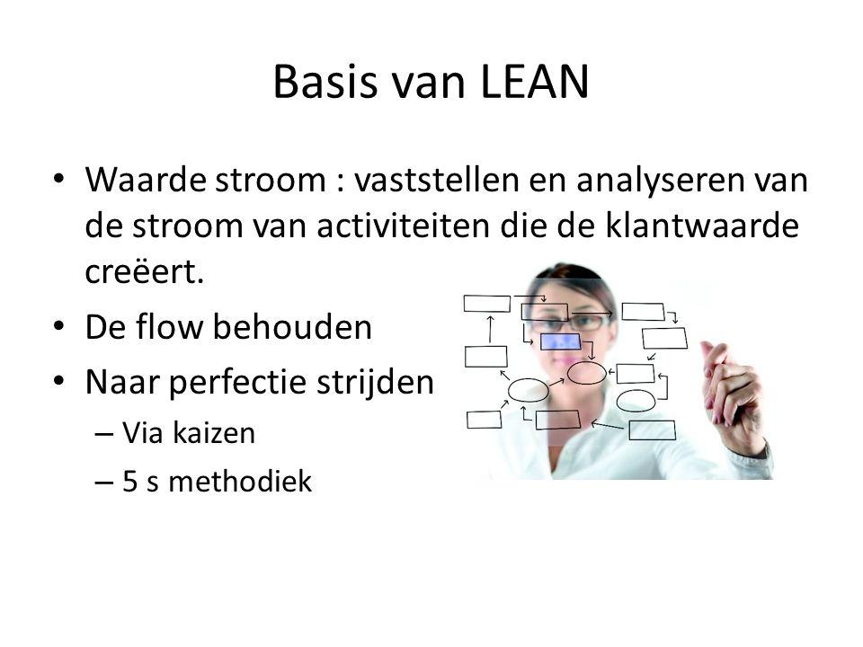 Basis van LEAN Waarde stroom : vaststellen en analyseren van de stroom van activiteiten die de klantwaarde creëert.