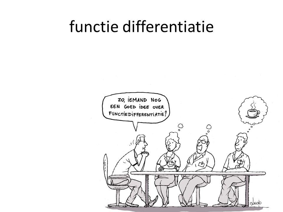 functie differentiatie