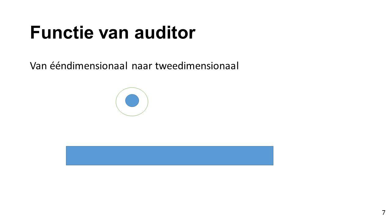 Functie van auditor Van ééndimensionaal naar tweedimensionaal 7
