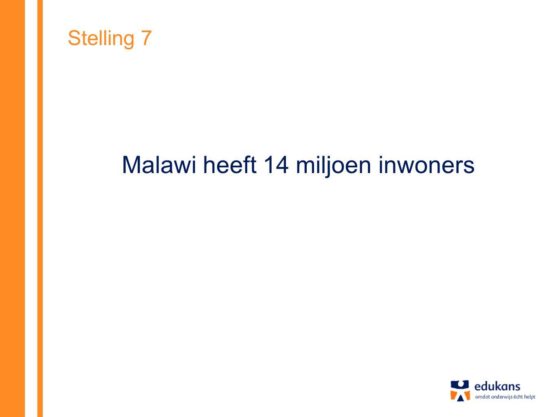 Malawi heeft 14 miljoen inwoners