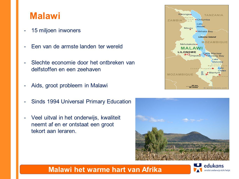 Malawi het warme hart van Afrika