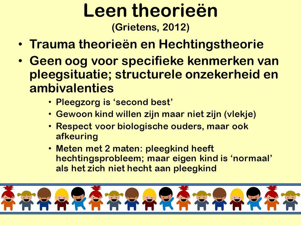 Leen theorieën (Grietens, 2012)
