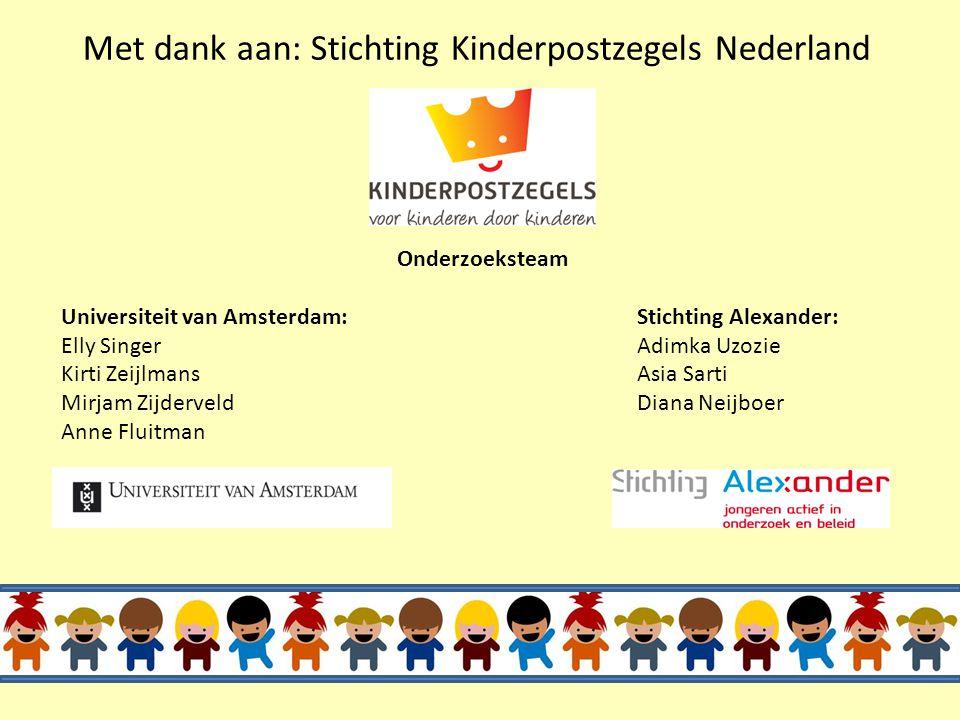 Met dank aan: Stichting Kinderpostzegels Nederland