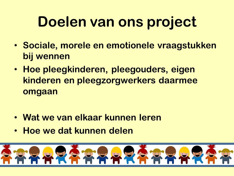 Doelen van ons project Sociale, morele en emotionele vraagstukken bij wennen.