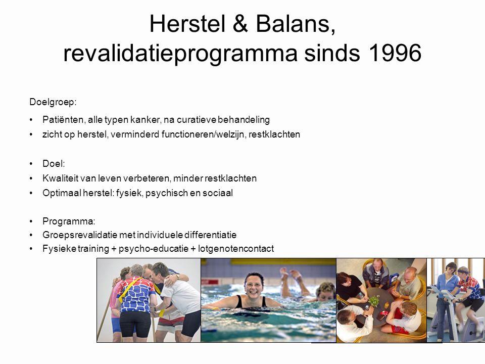 Herstel & Balans, revalidatieprogramma sinds 1996