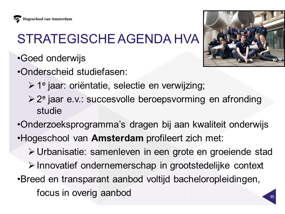 Strategische agenda HvA
