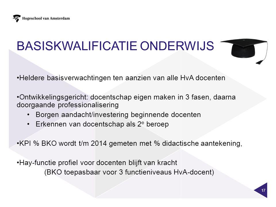 Basiskwalificatie ONderwijs